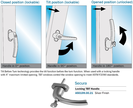 A Locking TBT Handle (with 7mm Square Spindle) Must Be Used For Tilt Before  Turn Windows To Meet ASTM F2090 Standards.
